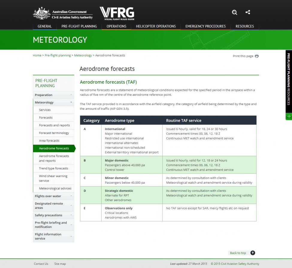 CASA WordPress Visual Flight Reference Guide secondary page